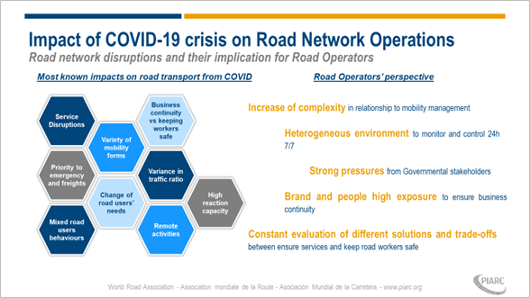 impact of COVID-19 crisis on Road Network Operations